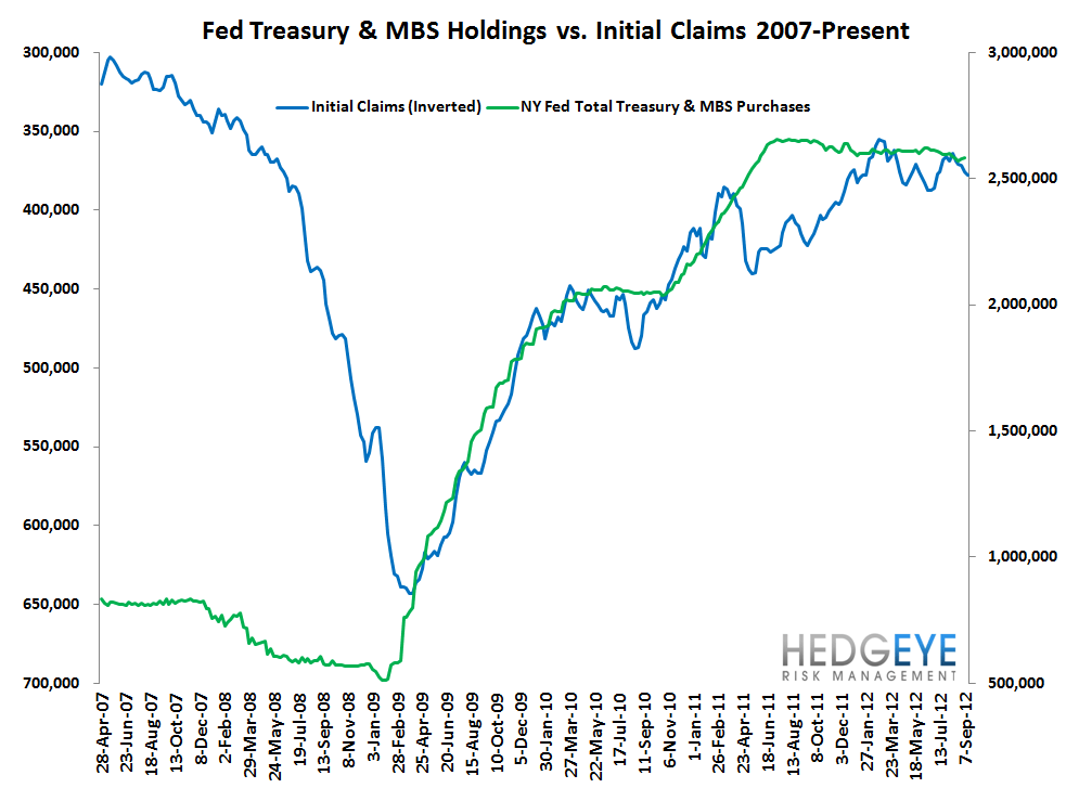 OUR WEEKLY TAKE ON THE CLAIMS SITUATION AND ITS RELATIONSHIP TO MKT FAIR VALUE - Fed