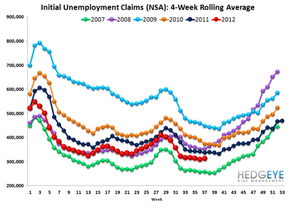 OUR WEEKLY TAKE ON THE CLAIMS SITUATION AND ITS RELATIONSHIP TO MKT FAIR VALUE - Rolling NSA