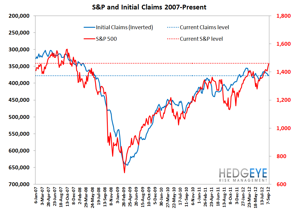 OUR WEEKLY TAKE ON THE CLAIMS SITUATION AND ITS RELATIONSHIP TO MKT FAIR VALUE - S P