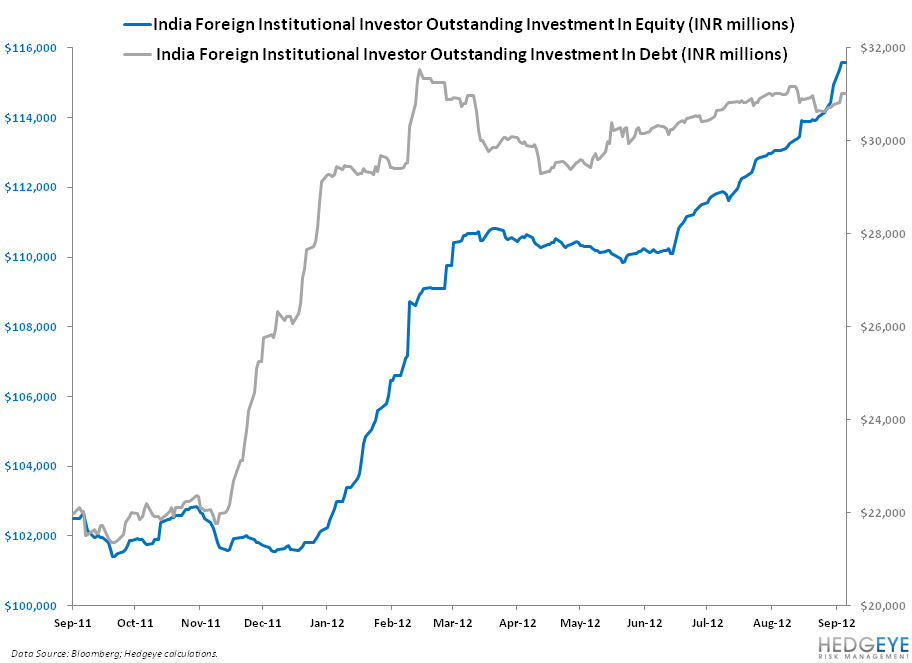 IS IT TIME TO GET OUT OF INDIAN EQUITIES? - 1