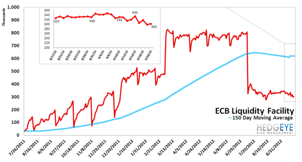 MONDAY MORNING RISK MONITOR - WELL THAT WAS SHORT LIVED: SWAPS BLOW OUT  - ECB