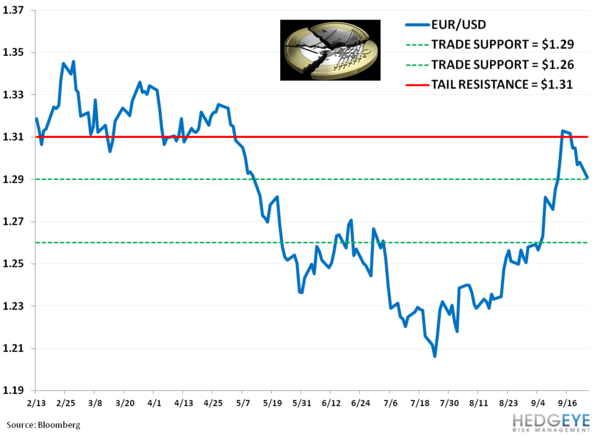 EUR/USD: What Lies Ahead?  - 44. eur