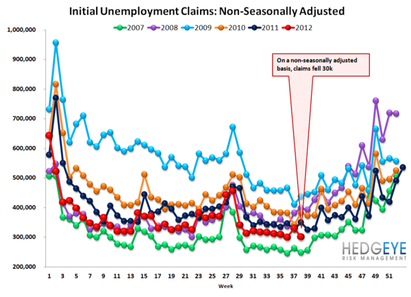 JOBLESS CLAIMS DROP SHARPLY - THE BEGINNING OF A TREND? - NSA