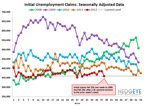 JOBLESS CLAIMS DROP SHARPLY - THE BEGINNING OF A TREND? - Raw