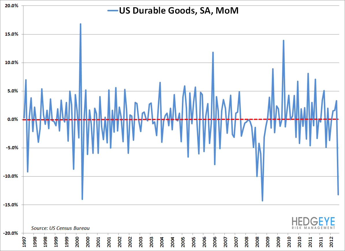 This Is What A Recession Looks Like - durable2
