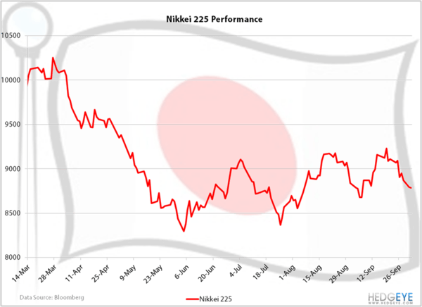 Japan: The Hot Drop - nikkei