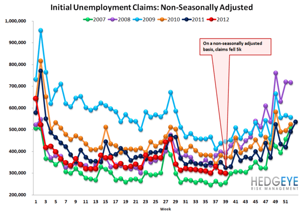 INITIAL JOBLESS CLAIMS: OUR WEEKLY TAKE ON THE STATE OF THE LABOR MARKET - NSA