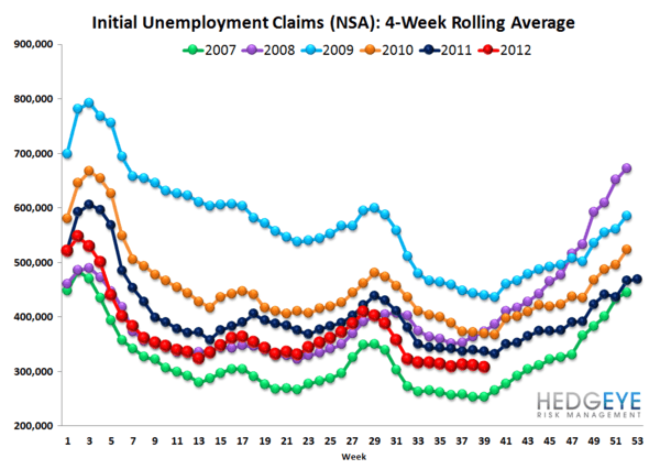 INITIAL JOBLESS CLAIMS: OUR WEEKLY TAKE ON THE STATE OF THE LABOR MARKET - NSA rolling