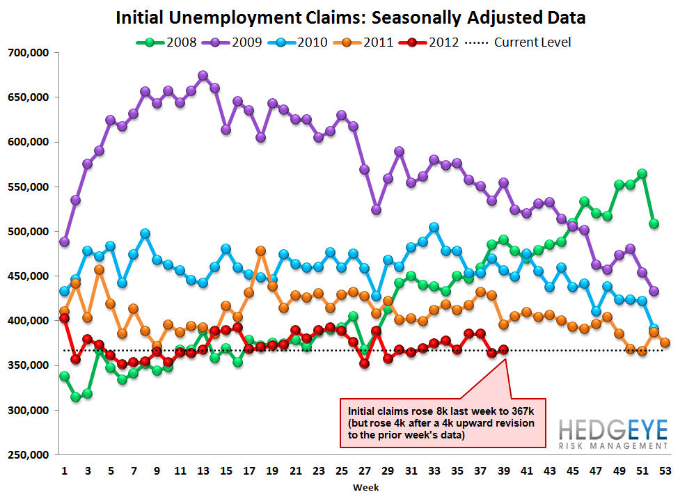 INITIAL JOBLESS CLAIMS: OUR WEEKLY TAKE ON THE STATE OF THE LABOR MARKET - Raw