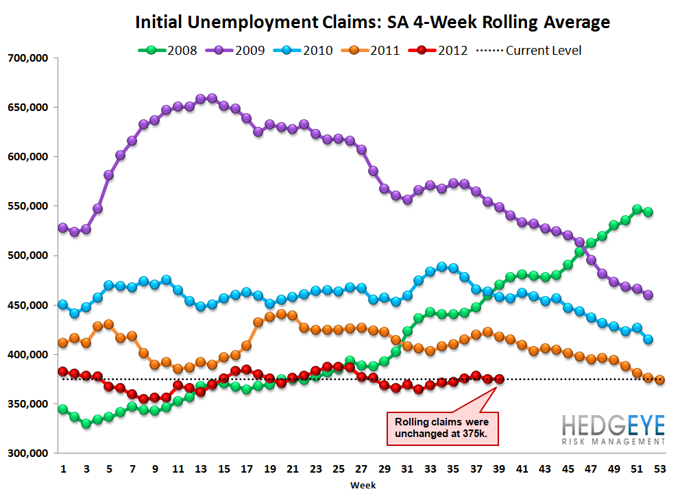 INITIAL JOBLESS CLAIMS: OUR WEEKLY TAKE ON THE STATE OF THE LABOR MARKET - Rolling