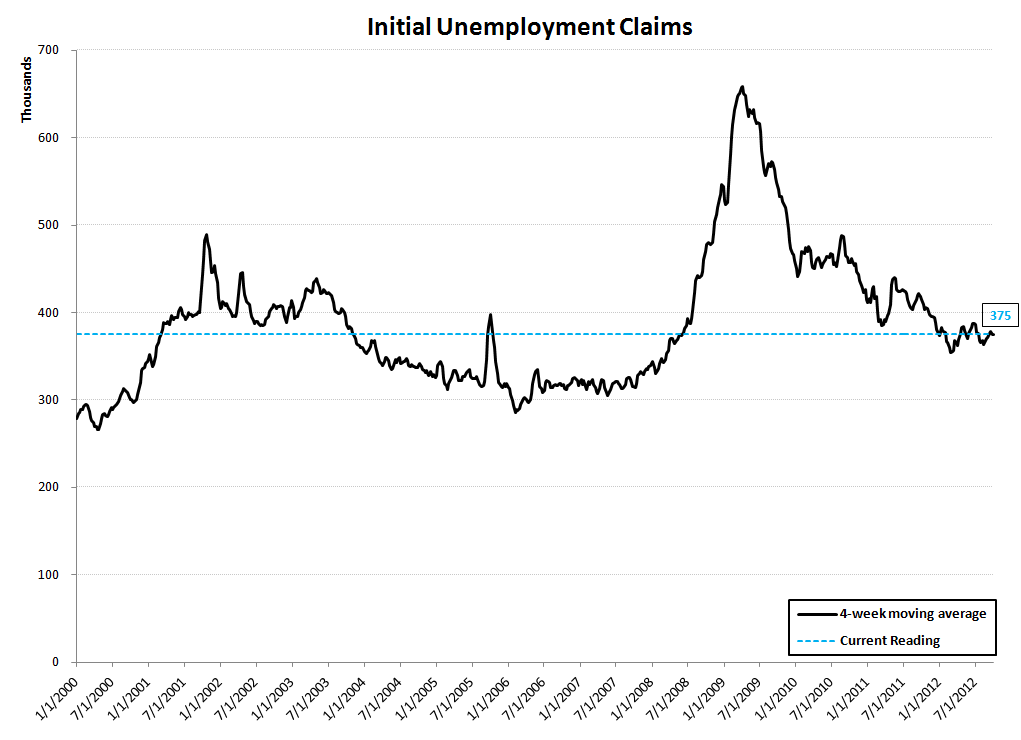 INITIAL JOBLESS CLAIMS: OUR WEEKLY TAKE ON THE STATE OF THE LABOR MARKET - Rolling Claims Line