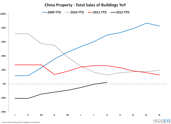 HOPE VS. REALITY IN THE CHINESE PROPERTY MARKET - 1