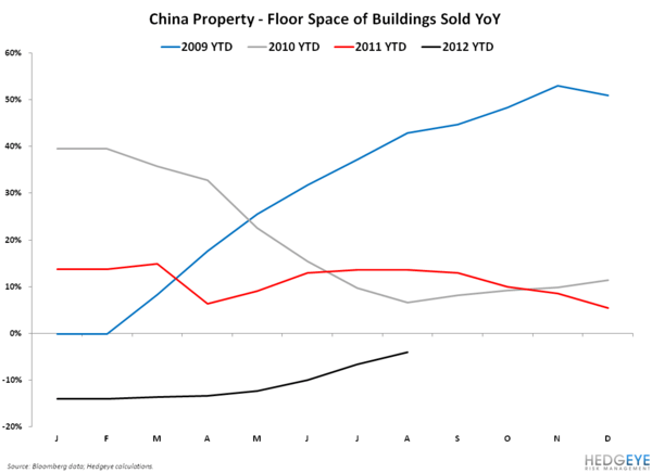 HOPE VS. REALITY IN THE CHINESE PROPERTY MARKET - 2