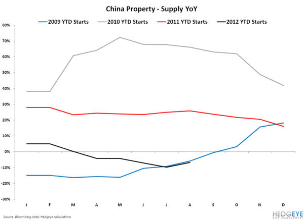 HOPE VS. REALITY IN THE CHINESE PROPERTY MARKET - 4