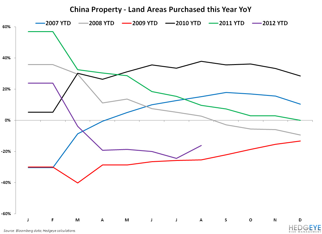 HOPE VS. REALITY IN THE CHINESE PROPERTY MARKET - 5