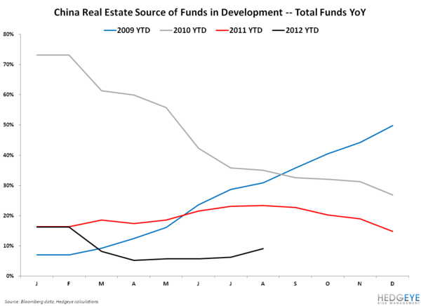 HOPE VS. REALITY IN THE CHINESE PROPERTY MARKET - 6