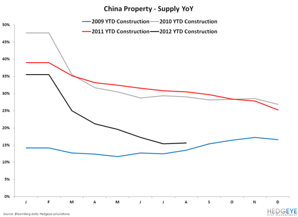 HOPE VS. REALITY IN THE CHINESE PROPERTY MARKET - 7
