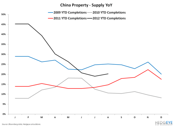 HOPE VS. REALITY IN THE CHINESE PROPERTY MARKET - 8