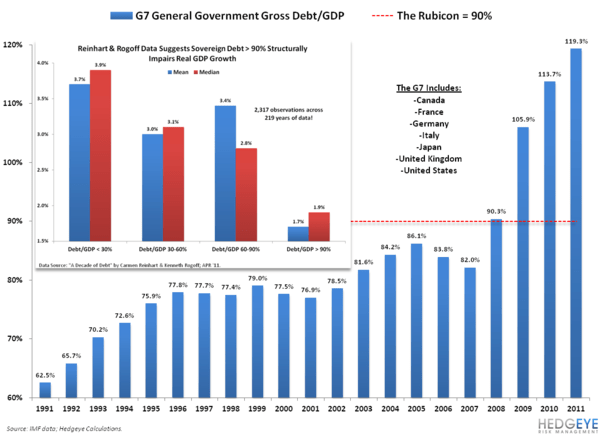 THE HIDDEN TAXES OF SOVEREIGN DEBT - 9