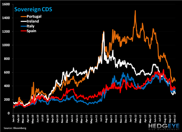 Weekly European Monitor: Spain's bailout is Rumor Off - dd. cds a