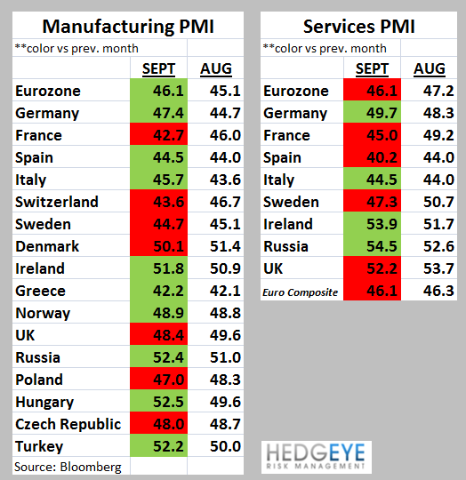 Weekly European Monitor: Spain's bailout is Rumor Off - dd. pmi table