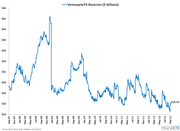 "IS CHAVEZ POISED TO ""DO MORE"" IN VENEZUELA? - 1"