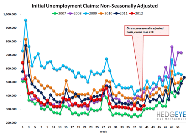 JOBLESS CLAIMS: DUAL TAILWINDS FROM FREQUENCY AND SEVERITY - NSA