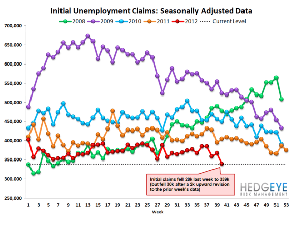 JOBLESS CLAIMS: DUAL TAILWINDS FROM FREQUENCY AND SEVERITY - Raw