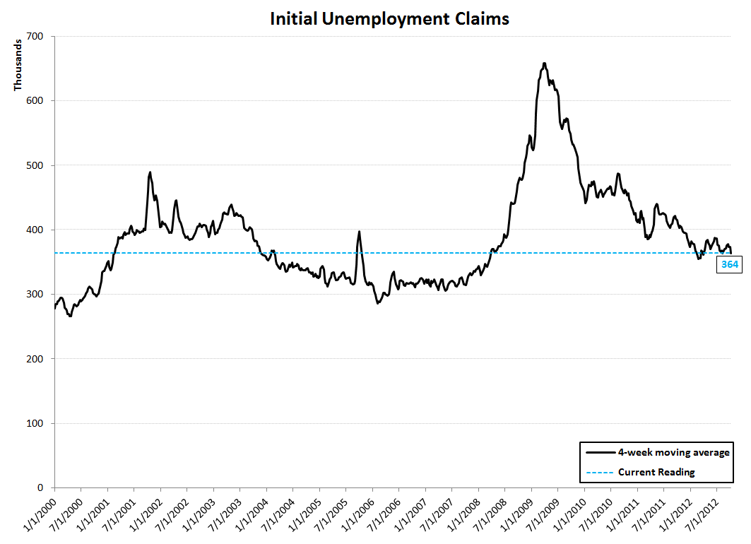 JOBLESS CLAIMS: DUAL TAILWINDS FROM FREQUENCY AND SEVERITY - Rolling Linear
