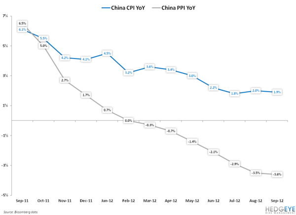 CHINA IS BORING, AGAIN… WILL THAT BE ENOUGH SAVE GLOBAL GROWTH? - 2
