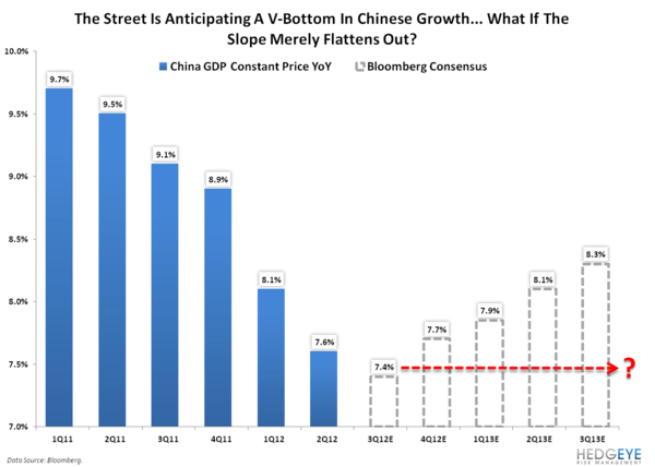 CHINA IS BORING, AGAIN… WILL THAT BE ENOUGH SAVE GLOBAL GROWTH? - 6