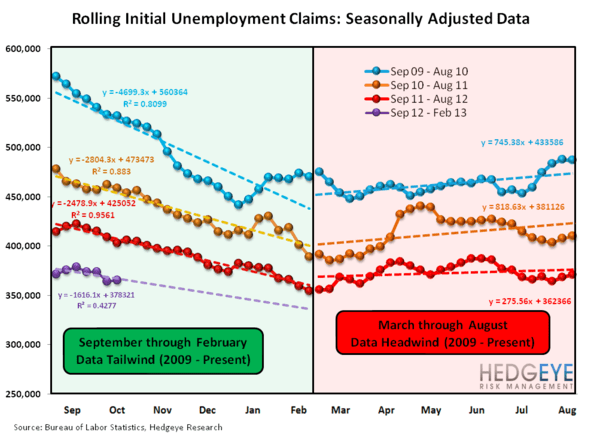 INITIAL JOBLESS CLAIMS: MORE ERRORS IN THE SERIES - NEXT WEEK SHOULD IMPROVE - 1
