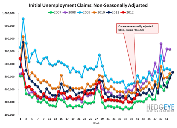 INITIAL JOBLESS CLAIMS: MORE ERRORS IN THE SERIES - NEXT WEEK SHOULD IMPROVE - 4