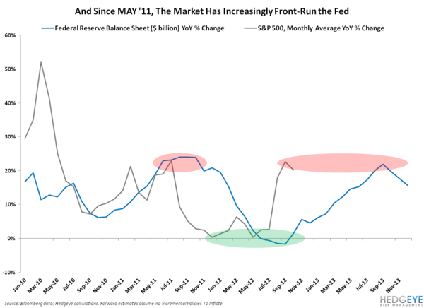 COULD THE ELECTION, THE FISCAL CLIFF AND THE DEBT CEILING ALL BE BULLISH CATALYSTS FOR THE MARKET? - 4