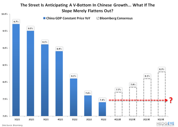 IS CHINA BACK?: EVERYTHING YOU NEED TO KNOW AND HOW TO PLAY IT - 8