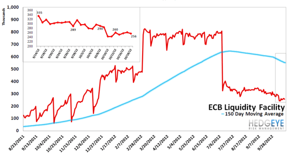 MONDAY MORNING RISK MONITOR : HOUISNG AND EARNINGS PUSH US & EU CDS LOWER - ECB