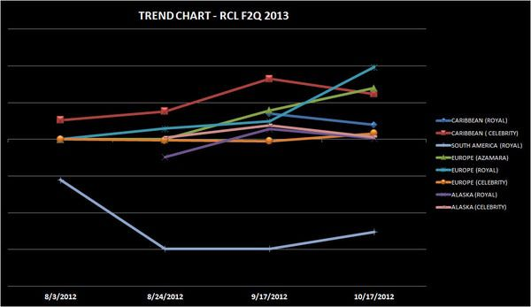 RCL: EYES ON 2013 - RCL3