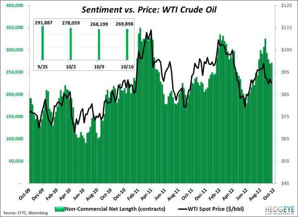 Oil Sentiment Perspective  - oilsentiment