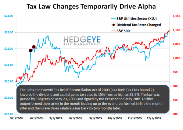 OBAMA: Bad For Yield?  - taxlaw1