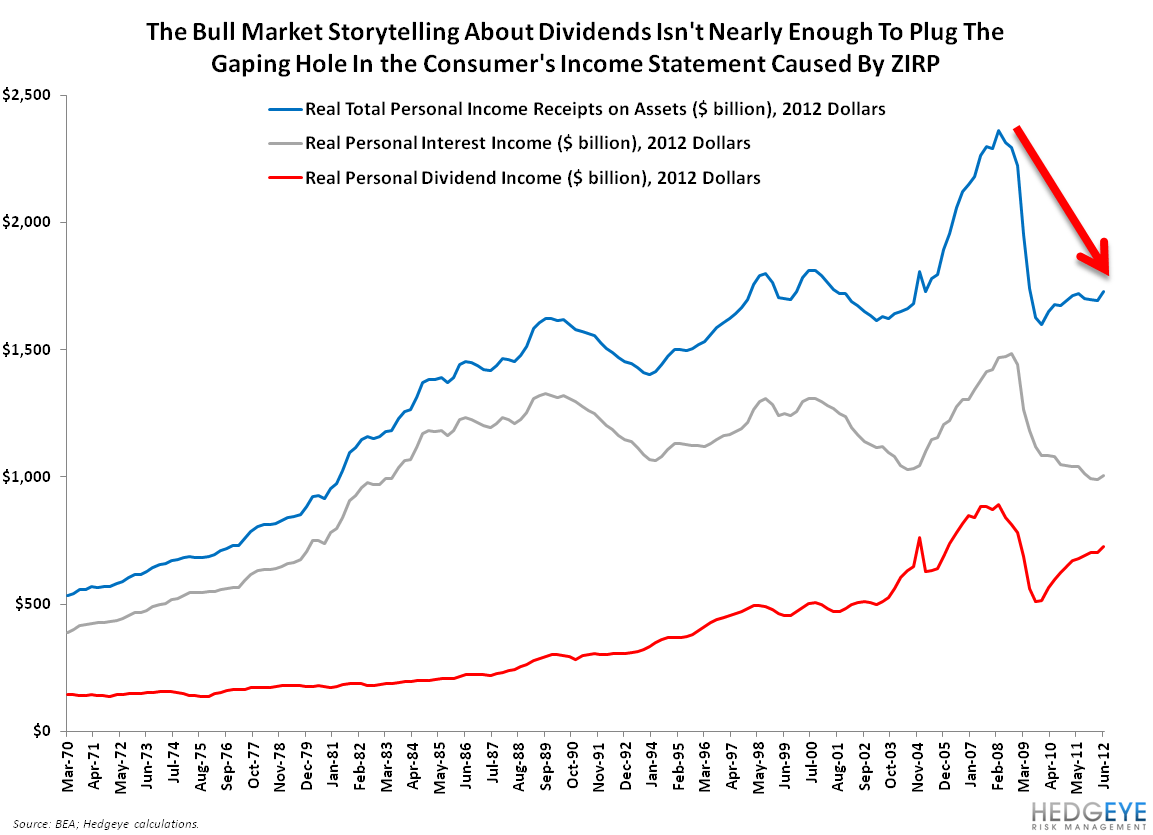DEBUNKING THE STRUCTURAL BULL CASE ON US EQUITIES: PART II - 6