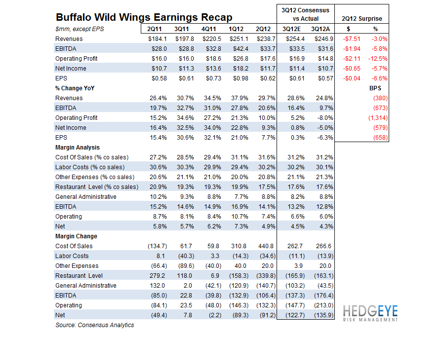 BWLD'S LONG AND WINDING ROAD TO $3.05 - BWLD earnings recap