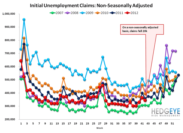 INITIAL JOBLESS CLAIMS: IS THE LABOR MARKET GETTING BETTER OR WORSE? - NSA claims