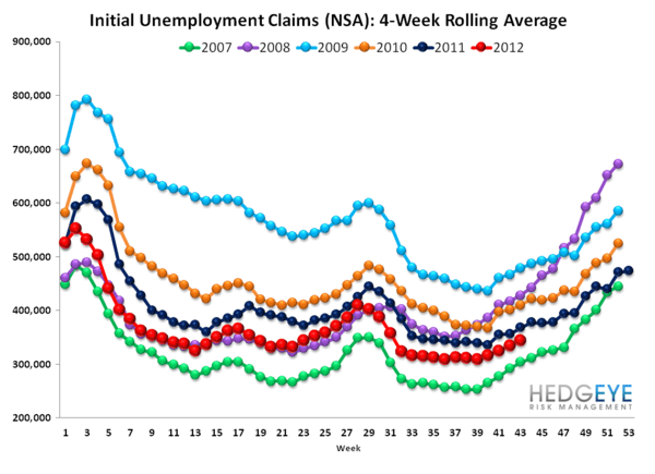 INITIAL JOBLESS CLAIMS: PERCEIVED PROGRESS CONTINUES WHILE REAL PROGRESS MODERATES SLIGHTLY - NSA rolling