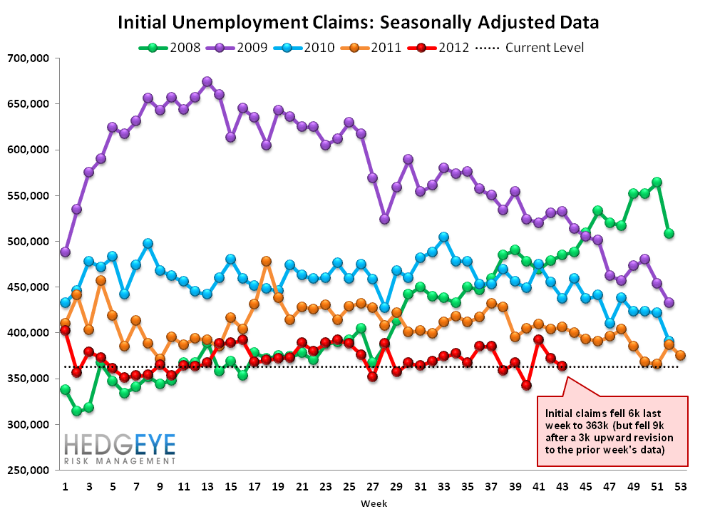 INITIAL JOBLESS CLAIMS: PERCEIVED PROGRESS CONTINUES WHILE REAL PROGRESS MODERATES SLIGHTLY - Raw