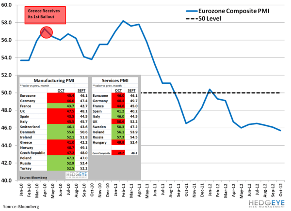 ECB on Hold Tomorrow - 44. pmis