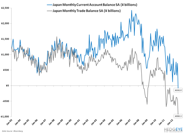 THINKING THROUGH A POTENTIAL CURRENCY CRISIS IN JAPAN - 1