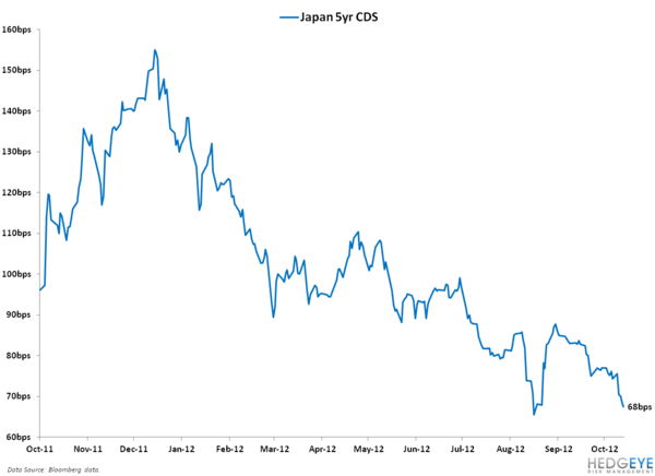 THINKING THROUGH A POTENTIAL CURRENCY CRISIS IN JAPAN - 11
