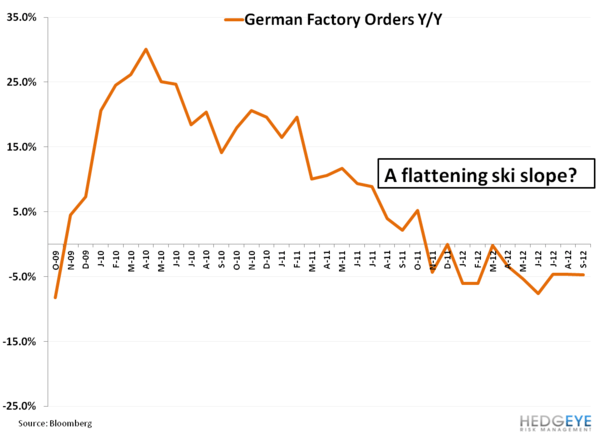 Weekly European Monitor: The Eurocrat Shuffle - 11. German fact orders