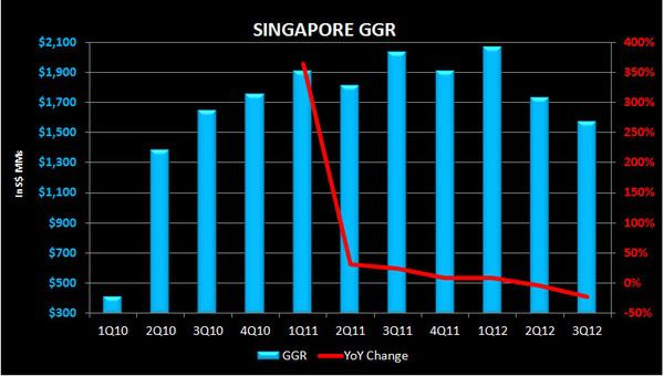 SINGAPORE STILL BLEEDING - s1
