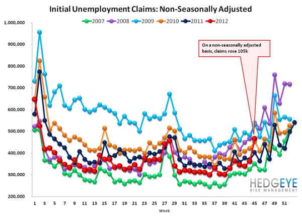 INITIAL JOBLESS CLAIMS: SANDY vs. KATRINA - NSA